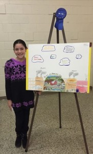 Cover photo for Farm City Poster Contest Winners