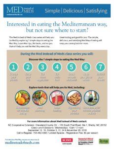Cover photo for Med Instead of Meds Classes to Begin